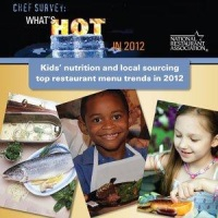 What's Hot in 2012
